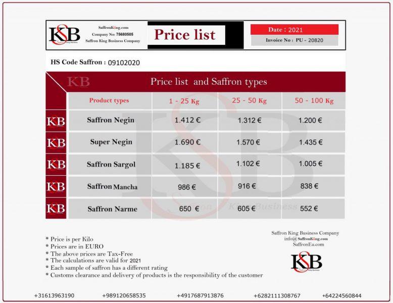لیست قیمت زعفران در قطر